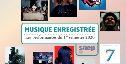 rapport SNEP 1er semestre 2020