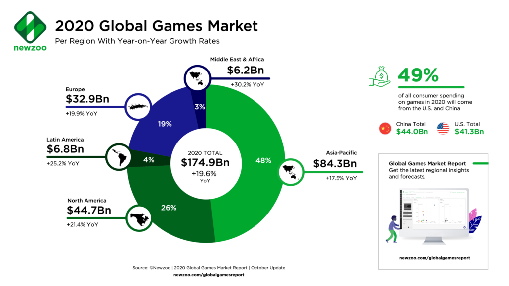Global Graph2 1024x576